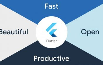 Learn Flutter in 2021